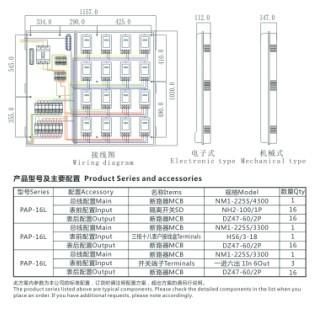 单相十六表位电能计量箱/电表箱(左右结构)