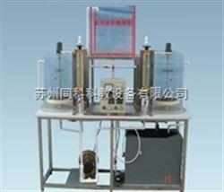 TKWS-371型氧传递系数测定装置