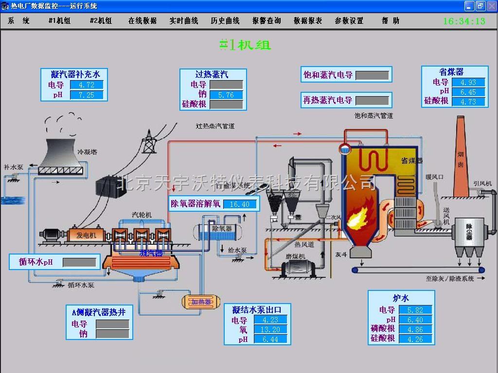 tw-3100 数据采集监控系统