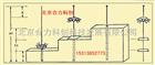 三级台(平均台) 北京厂家直销 现货