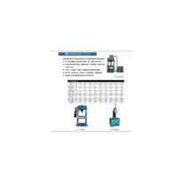 YJH系列四柱油压机