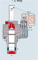 DLOH-3C-U24DC阿托斯ATOS电磁球阀