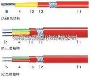 电地暖/发热电缆