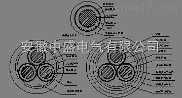 防蚁鼠电缆,防白蚁电缆
