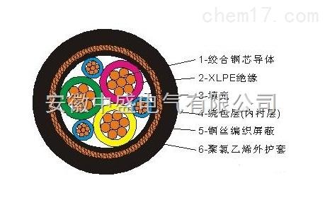 BPYJVP2-10KV 高压变频电缆