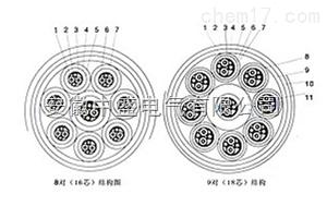 阻燃计算机电缆(仪表信号电缆)