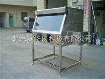 MHY-28303实验单位手套箱