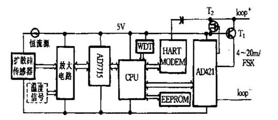 jy-804小巧型系列压力变送器