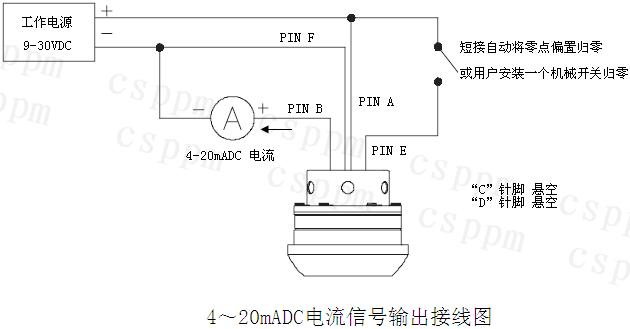 压力传感器_电子电工