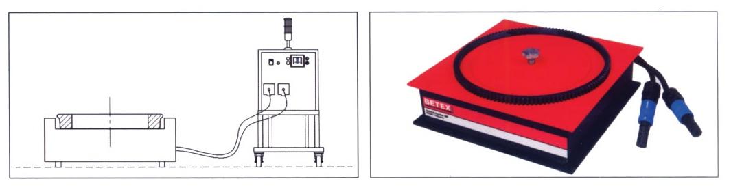 betex mf quick-heater中频感应加热器 荷兰bege