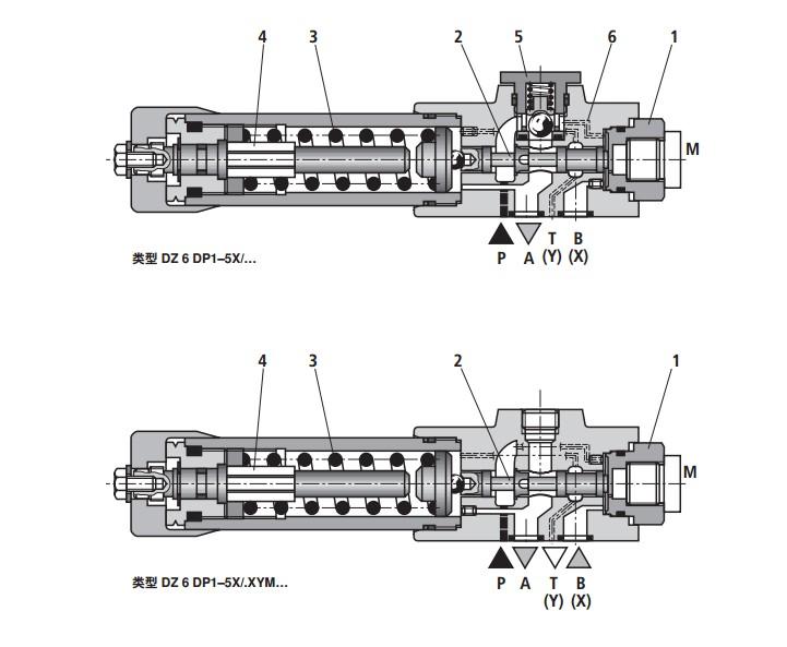 r900403077力士乐boschrexroth直动式压力顺序阀dz6dp型选型资料