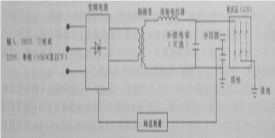 gis的交流耐压试验接线图如下