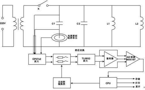三相交直流两用免拆线电容电感测试仪