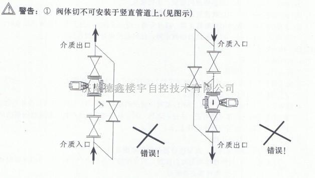 简易温控调速电路