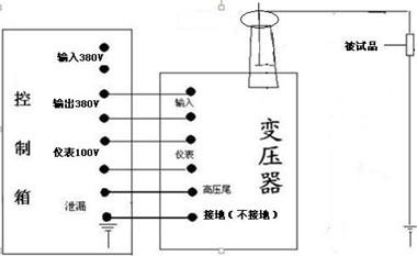 交流耐压仪                         图 5:直流泄漏试验使用接线原理