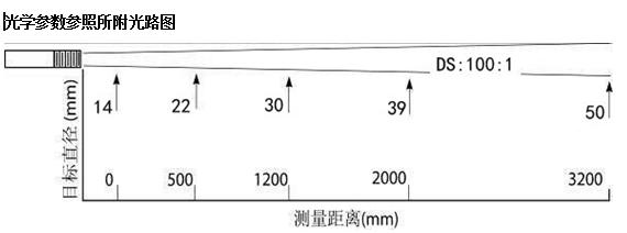 钢厂电工基本电路图