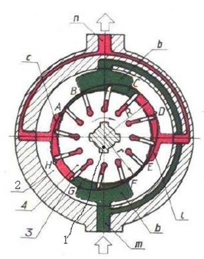 下载vickers威格士叶片泵的工作原理图片