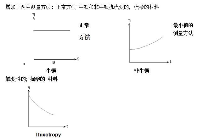 电路 电路图 电子 户型 户型图 平面图 原理图 664_439