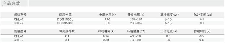 上海亚明镝灯触发器chl-2