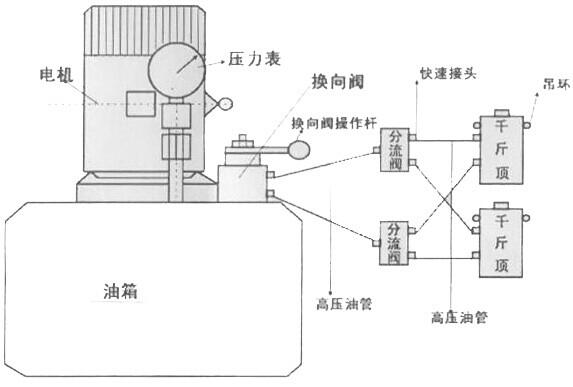 rd-yyd-250一拖二液压电动千斤顶 苏州 杭州 太原 烟台 银川 西安图片
