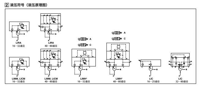 atos压力控制插装阀液压原理图图片