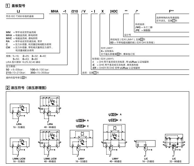 atos压力控制插装阀液压符号原理图