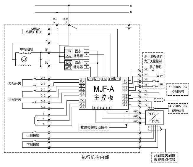 三相电动机的相序,按照说明书正确的连接