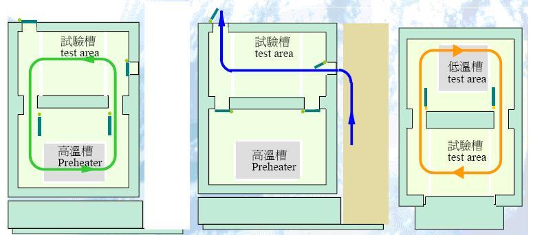 物理简易闭路电路图