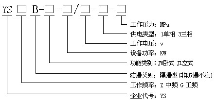 ysg(z)b-j 井口防爆节能电磁加热器