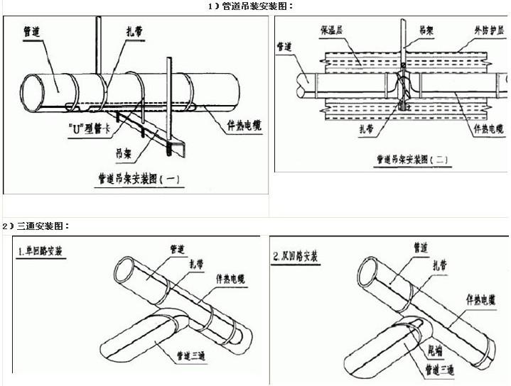 3,接线时,电热带与附件要正确可靠连接,谨防短路.