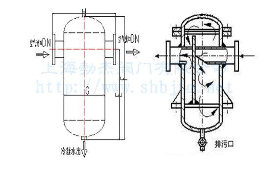 高效率蒸汽汽水分离器结构图纸