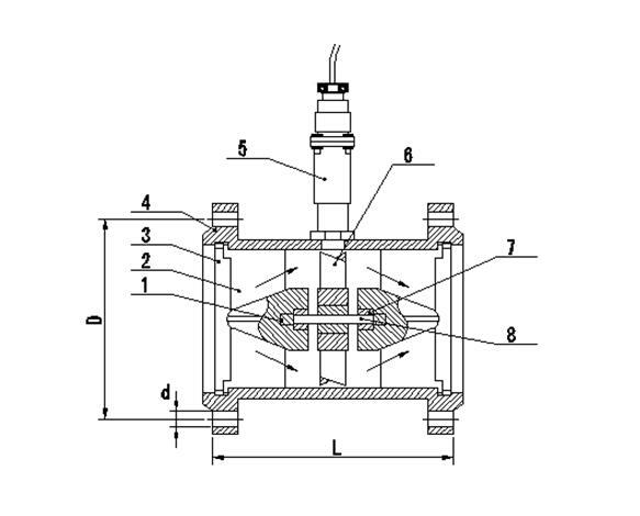 施克sick传感器是以光电器件作为转换元件的传感器