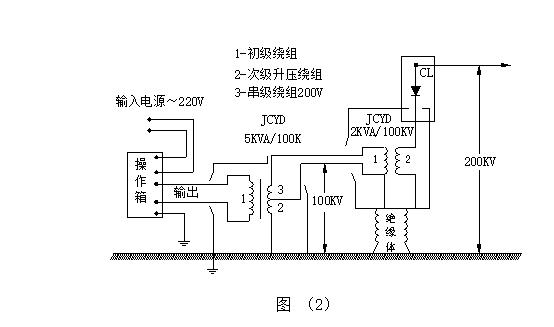 lj:过流继电器                   d1,d2,d3:指示灯 c:交流接触器