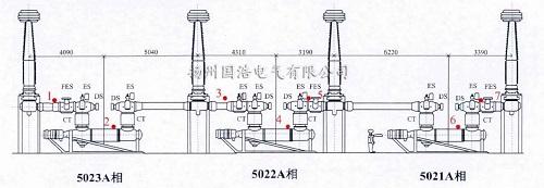 1-4 故障定位系统传感器现场布置示意图