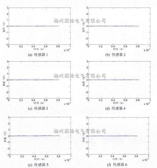 1-5 第二串A相1-6号传感器的信号