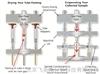 SPE干燥裝置(12管:57100-U)