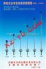 浮球式系列液位远传变送器