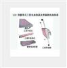 LCD-220-33特殊工装加热器