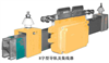 DHG-8-250/400 8字型集電器